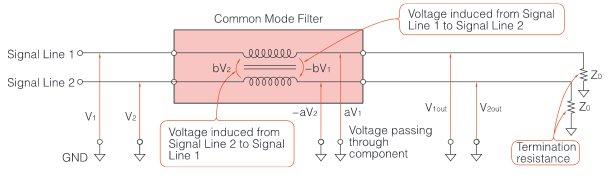differential circuit diagram